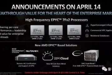 AMD发布全球单核功能最快CPU参数碾压英特尔功能提高47%