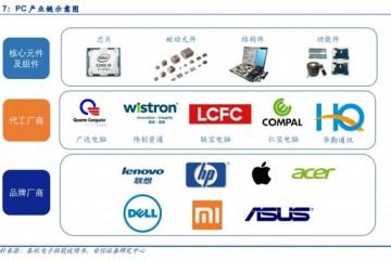 一季度全球PC产量增速创纪录产业链个股哪些将受益