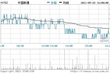 中国联通根据美国证券交易法取消美国存托证券注册并终止报告义务